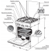 Кухонная плита GEFEST 5100-02 (чугунные решетки)